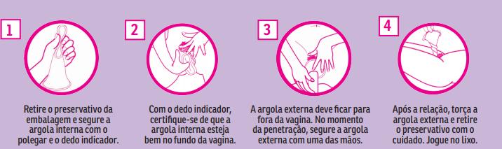como_usar_preservativo_feminino